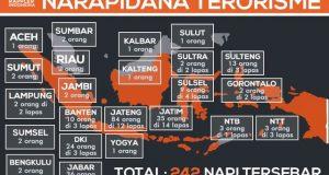 tabel-1-peta-sebaran-narapidana-terorisme_f3c4f6d11f8f45cf894b89260359b12c